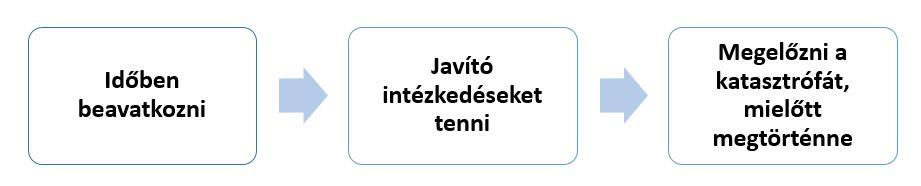 control_img